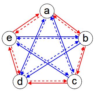 axiom3